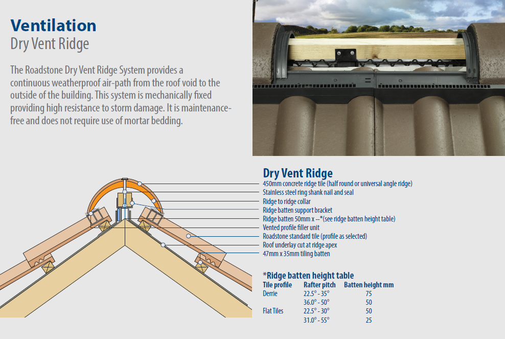 Dry Vent Ridge System For Roofs Supplier In Ireland
