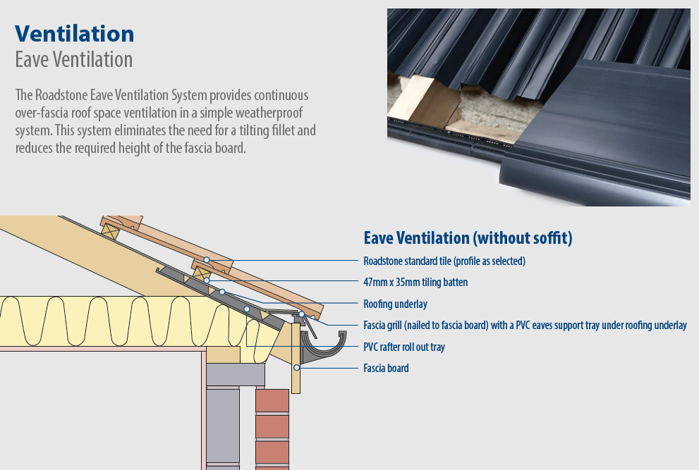 Download Eave Ventilation Fitting Guide