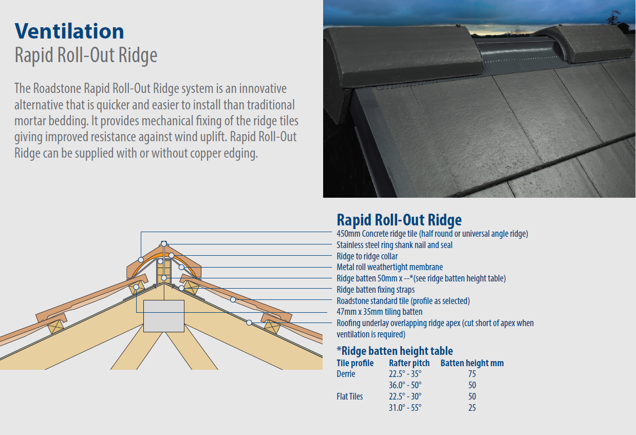 Rapid Roll Out Ridge System Supplier In Ireland Roadstone