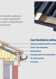 Eave Ventilation Fitting Guide