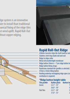 Rapid Roll-out ridge